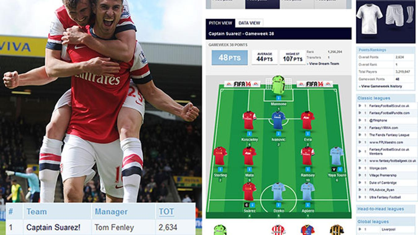 Tom Fenley's inclusion of Aaron Ramsey proved vital in the FPL title race